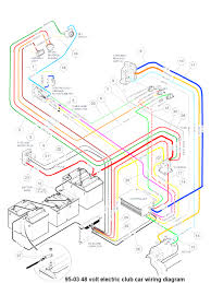 Excellent wiring diagram club car 48 volt club car wiring diagram 48 volt wiring diagram