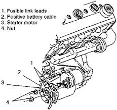 solved 99 chevy lumina won`t start fixya 1997 Chevy Cavalier Starter Wiring Diagram 99 chevy lumina won`t start 16e2db6 gif 1997 chevy cavalier stereo wiring diagram