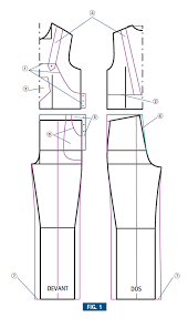 Overall Pattern