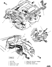 Cadillac sts thermostat location