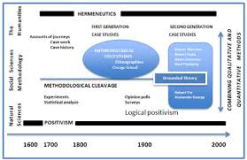 qualitative research case study method