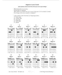 Guitar Chord Chart Pdf Printable Guitar Chords Chart Pdf Free