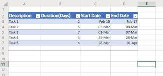 How To Create Gantt Chart Using Microsoft Excel Websetnet