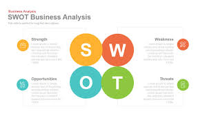 industry analysis template swot business analysis powerpoint keynote template slidebazaar