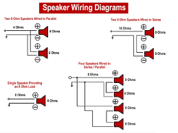 speaker wiring diagram series speaker wiring diagram series parallel speaker wiring diagram parallel home wiring diagrams