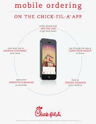 Chick Fil A Chart