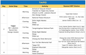Examples Of An Itinerary Sample Taiwan Itinerary 4 5 Days The Poor Traveler
