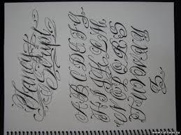 Písmo Pro Tetování Aby Jej Druzí Jen Tak Nepřečetli Diskuze