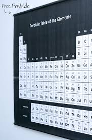 Free Printable Periodic Table Poster - Paging Supermom