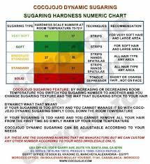 Sugaring Wax Warmer 12 Oz Sterilized Sugaring Powder 8 Oz Azulene Oil To Decrease Hair Thickness And Irritation Cocojojo 3 Jars Of 22 Oz Each Of