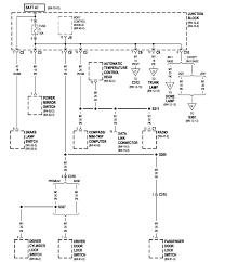 similiar 2004 chrysler sebring fuse diagram keywords diagram 2004 chrysler sebring fuse box diagram 2004 chrysler sebring