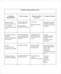 Chart Sample Free 35 Chart Examples In Doc Xls Examples