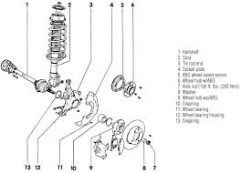 2008 dodge ram wiring diagram 2008 dodge ram wiring diagram 2001 Pt Cruiser Electrical Wiring Diagram dodge ram front axle diagram 2008 dodge ram 1500 front axle dodge ram front axle diagram 2001 pt cruiser radio wiring diagram
