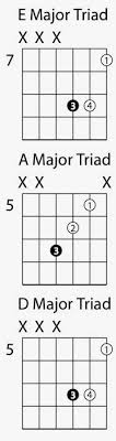 Root Position Triad Chords