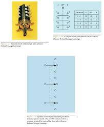 symbols and schematic diagrams 0521
