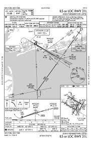 You Will Love Kjfk Chart Kjfk Chart Pdf Eham Airport Chart