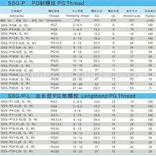High Quality Rohs Blue Ral5015 Nylon Cord Grips Buy Nylon Cord Grips M20 Cable Gland Pg13 5 Cable Gland Product On Alibaba Com