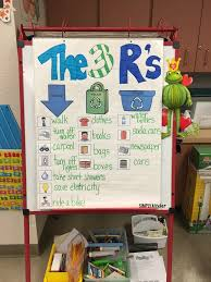 Chart Paper For Kindergarten Free Recycling Sort Simply Kinder