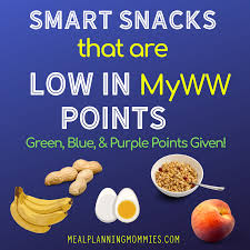 Dannon Light And Fit Weight Watchers Points Myww Smart Snacks Green Blue And Purple Point Totals