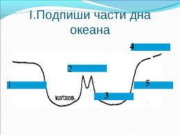 Презентация Контрольная работа по теме Реки скачать бесплатно По теме Реки i Подпиши части дна океана 1 2 3 4 5