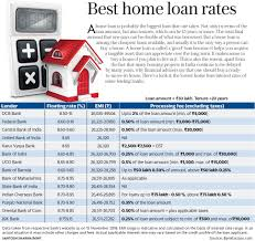 Home Loan Interest Rates Comparison Chart In India Best Home Loan Interest Rates From Sbi Pnb Other Banks