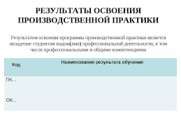 Отчет по практике по продаже строительных материалов Дневник отчет по преддипломной практике Пашковский