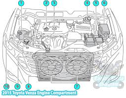 2015 toyota venza engine compartment parts diagram (1ar fe) 2010 Toyota Venza Fuse Box 2015 toyota venza engine compartment parts diagram (1ar fe) 2010 toyota venza fuse box location