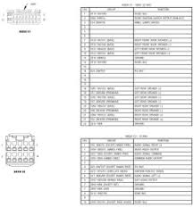 1998 dodge ram wiring diagram for radio 1998 dodge ram 1500