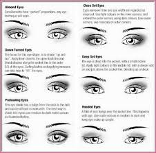 makeup how to apply eyeliner to make eyes look bigger eyes apply eyeliner how to apply eyeliner