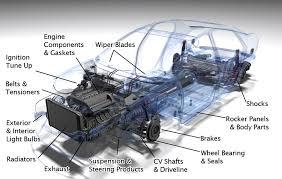 automobile components in bangalore automobile parts dealers search rajajinagar