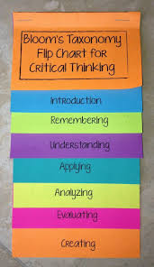 How To Create A Flip Chart Blooms Taxonomy Flip Chart Freebie Next Year