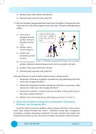 Materi dan jawaban halaman 65, 66, 67, 68, 69, 71. Buku Siswa Pjok Kelas Viii Smp Kurikulum 2013