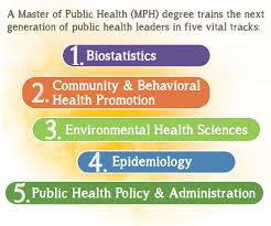 master of public health zilber school of public health master of public health