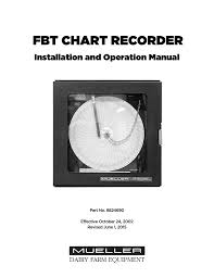 Paul Mueller Company Dairy Farm Equipment Fbt Chart Recorder