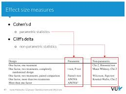 effect size anova 09 a statistical tests and effect size