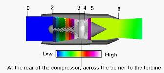 beginner s guide to propulsion turbine engine identification diagram of turbojet engine