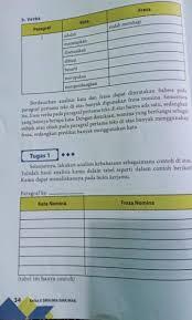 Kunci jawaban bahasa indonesia sma kelas xii intan pariwara guru ilmu sosial. Apa Jawaban Dari Tugas Bahasa Indonesia Kelas 10 Halaman 34 35 Brainly Co Id