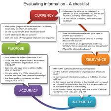 Craap Test Library Information Skills Online Evaluating Appraising