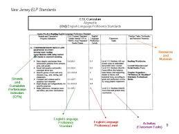 argumentative essay outline  essay  writing  outline Lucaya International School