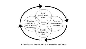 citizen journalism dissertation topics