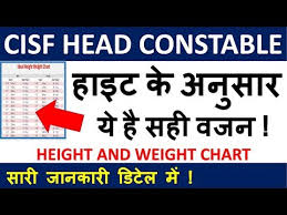 Videos Matching Cisf Head Constable Medical Test 2019