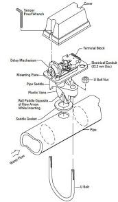 What Is A Flow Switch Or Water Flow Detector In A Fire