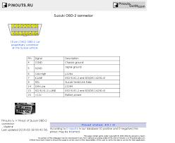 suzuki obd 2 connector pinout diagram pinoutguide com suzuki obd 2 connector diagram