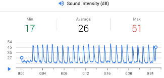 Normal Pulse Rate Age Chart Is 75 Beats Per Minute An