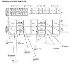 1995 buick lesabre fuse box diagram 1995 manual repair wiring mazda 3 low beam fuse location