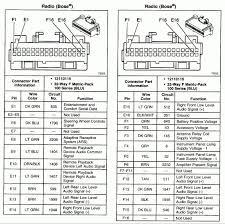 2001 malibu stereo wiring diagram 2001 chevrolet malibu radio 2006 malibu aftermarket radio at 2006 Chevy Malibu Radio Wiring Diagram