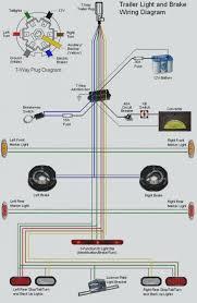 7 way trailer plug wiring diagram truck pin round on co rh michaelhannan co trailer wiring
