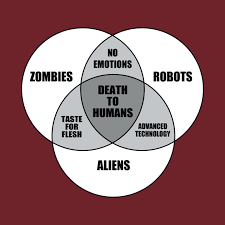 Zombie Alien Robot Venn Diagram Zombie Alien Robot Venn Diagram Zombies T Shirt Teepublic