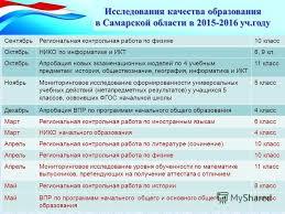 Презентация на тему Министерство образования и науки Самарской  6 Исследования качества образования в Самарской области в уч году Сентябрь Региональная контрольная работа