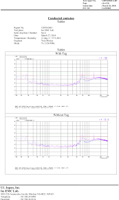 Fcc Frequency Chart 2018 003 Nfc Module Test Report 03 Fcc _dxx Seedsware